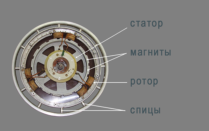 конструкции мотор-колеса